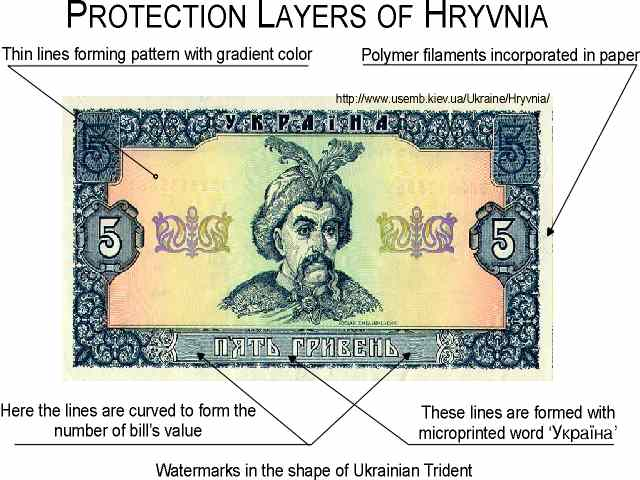There Are Several Protection Layers In Hryvnia Bills
