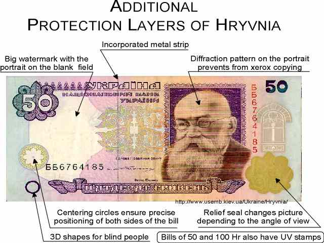 There Are Several Protection Layers In Hryvnia Bills Addition Of 50 And 100 Hryvnias Partially 1 Alternative Design Have